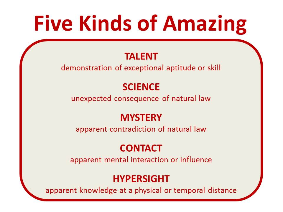 The Five Kinds of Amazing