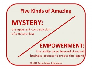 Five Kinds of Amazing: Mystery and Empowerment